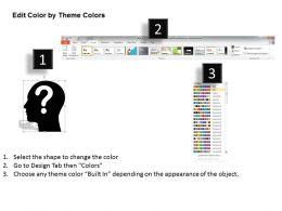 0314 FAQ Human Thinking Process