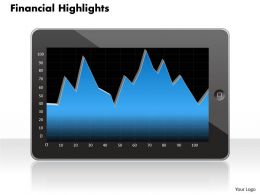 0314 Financial Graph
