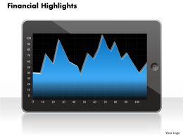 0314 Financial Graph