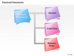 0314 Financial Statements Of Cash Flow