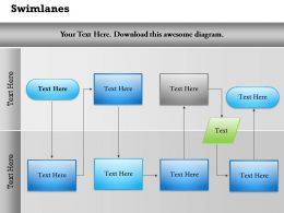 0314 Flowchart Process Swimlanes Example