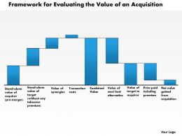 0314 Framework For Evaluating The Value Of An Acquisition Powerpoint Presentation
