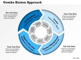 0314 Gemba Kaizen Approach Powerpoint Presentation