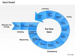 0314 Ideal Model Powerpoint Presentation