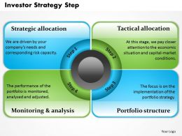 0314 Investor Strategy Steps Powerpoint Presentation