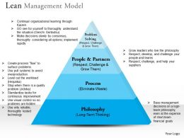 0314 Lean Management Model Powerpoint Presentation