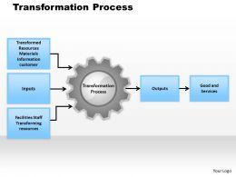 0314 Lean Six Sigma Improvement Cycle Powerpoint Presentation