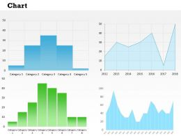 0314 Multiple Charts Business Dashboard