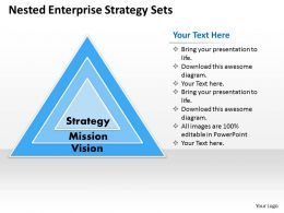 0314 Nested Enterprise Strategy Sets Powerpoint Presentation