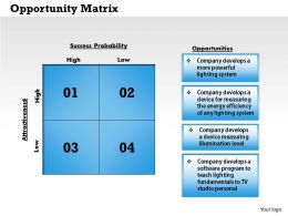 0314 Opportunity Matrix Powerpoint Presentation
