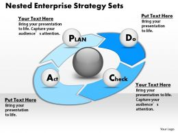 0314 Pdca Cycle Powerpoint Presentation