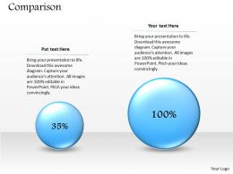 0314 Percentage Comparison Business Layout