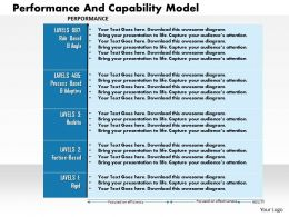 0314 Performance And Capability Models Powerpoint Presentation