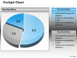0314 Pie Chart Dashborad Design