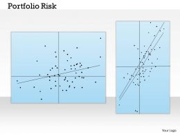 0314 Portfolio Risk Powerpoint Presentation
