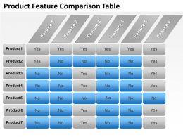 0314_product_features_comparison_chart_Slide01