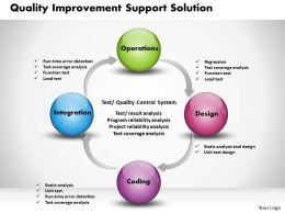 0314 Quality Improvement Powerpoint Presentation