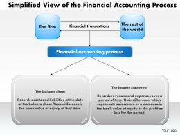 0314 Simplified View Of The Financial Accounting Process Powerpoint Presentation