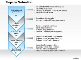 0314 Steps In Valuation Powerpoint Presentation