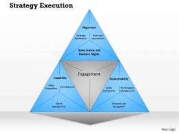 0314 Strategy Execution Powerpoint Presentation