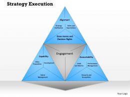0314 Strategy Execution Powerpoint Presentation