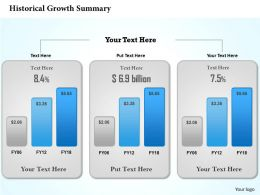 0314 Summary Of Financial Growth