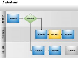 0314 Swimlanes Business Process Layout