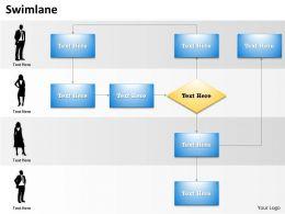 0314_swimlanes_diagram_for_process_improvemnt_Slide01