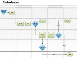 0314 Swimlanes Information Flow Diagram