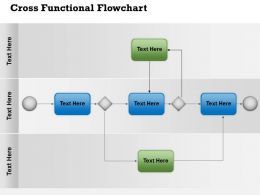 0314_swimlanes_representing_specific_functions_Slide01