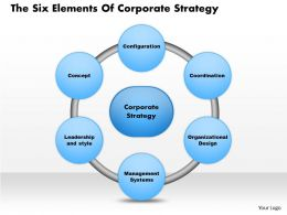 0314 The Six Elements Of Corporate Strategy Powerpoint Presentation