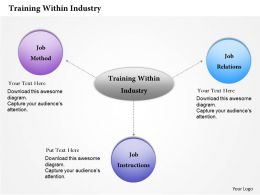 0314 Training Steps Within Industry Powerpoint Presentation