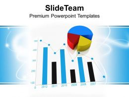 0413 Bar And Pie Chart Business Theme PowerPoint Templates PPT Themes And Graphics