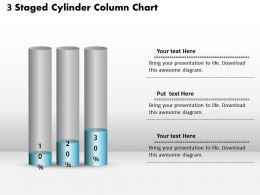 0414 3 Staged Cylinder Column Chart PowerPoint Graph