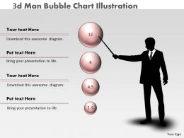 0414 3d Man Bubble Chart Illustration PowerPoint Graph