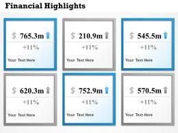 62754994 Style Essentials 2 Financials 1 Piece Powerpoint Presentation Diagram Infographic Slide