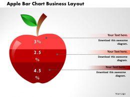 0414 Apple Bar Chart Business Layout PowerPoint Graph