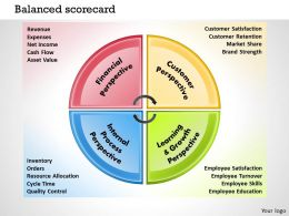 0414_balanced_scorecard_template_powerpoint_presentation_2_Slide01