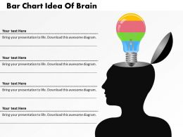 0414 Bar Chart Idea Of Brain PowerPoint Graph
