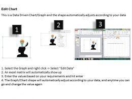 0414 Bar Chart Idea Of Brain PowerPoint Graph