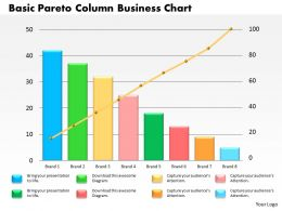 0414 Basic Pareto Column Business Chart PowerPoint Graph