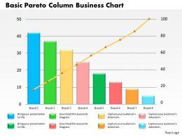 0414 Basic Pareto Column Business Chart PowerPoint Graph
