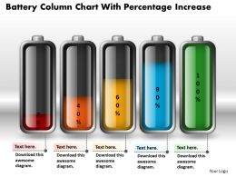 0414 Battery Column Chart With Percentage Increase PowerPoint Graph