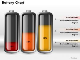 0414 Battery Percentage Style Column Chart Powerpoint Graph