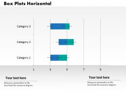 0414 Box Plots Horizontal Bar Chart Powerpoint Graph