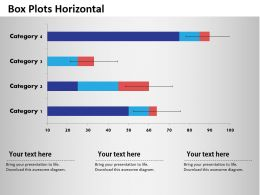 0414 Box Plots Horizontal Business Bar Chart Powerpoint Graph