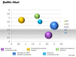 0414 Bubble Chart PowerPoint Presentation