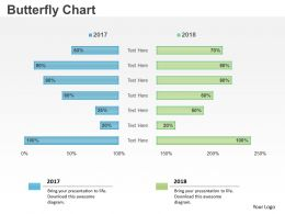 0414 Business Butterfly Bar Chart Powerpoint Graph