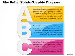 0414 Business Consulting Diagram Abc Bullet Points Graphic Diagram Powerpoint Slide Template
