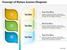 0414 Business Consulting Diagram Concept Of Nature Leaves Diagram Powerpoint Slide Template